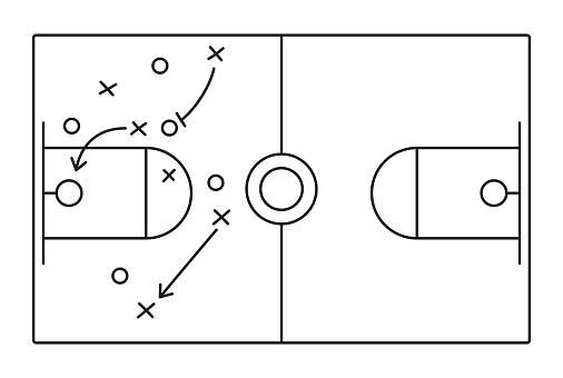 Basketball Play Diagram