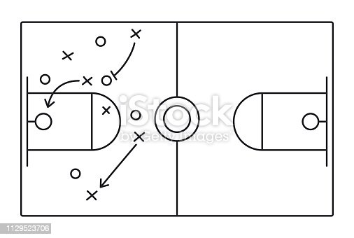 istock Basketball Play Diagram 1129523706