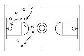 Basketball diagram illustration play calling.