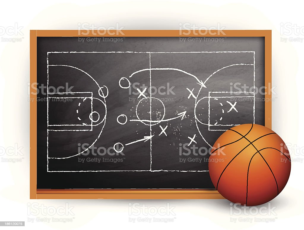 Basketball play over green chalkboard royalty-free stock vector art
