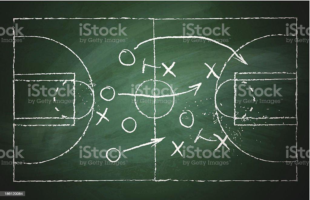 Basketball play over green chalkboard vector art illustration