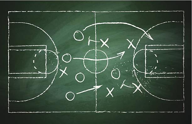 バスケットボールに残せる黒板も緑色 - バスケットボール点のイラスト素材/クリップアート素材/マンガ素材/アイコン素材