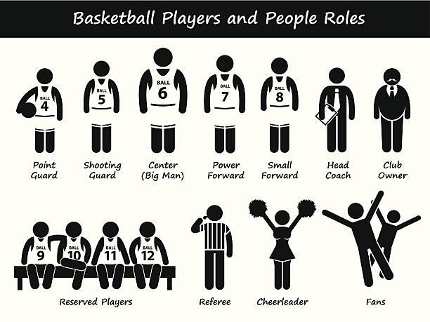 Basketball Players Team Stick Figure Pictogram Icons vector art illustration