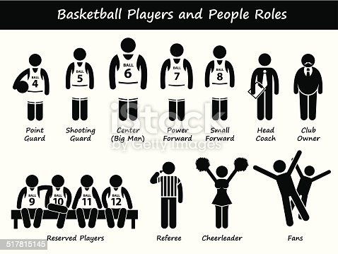 Basketball Players Team Stick Figure Pictogram Icons Stock