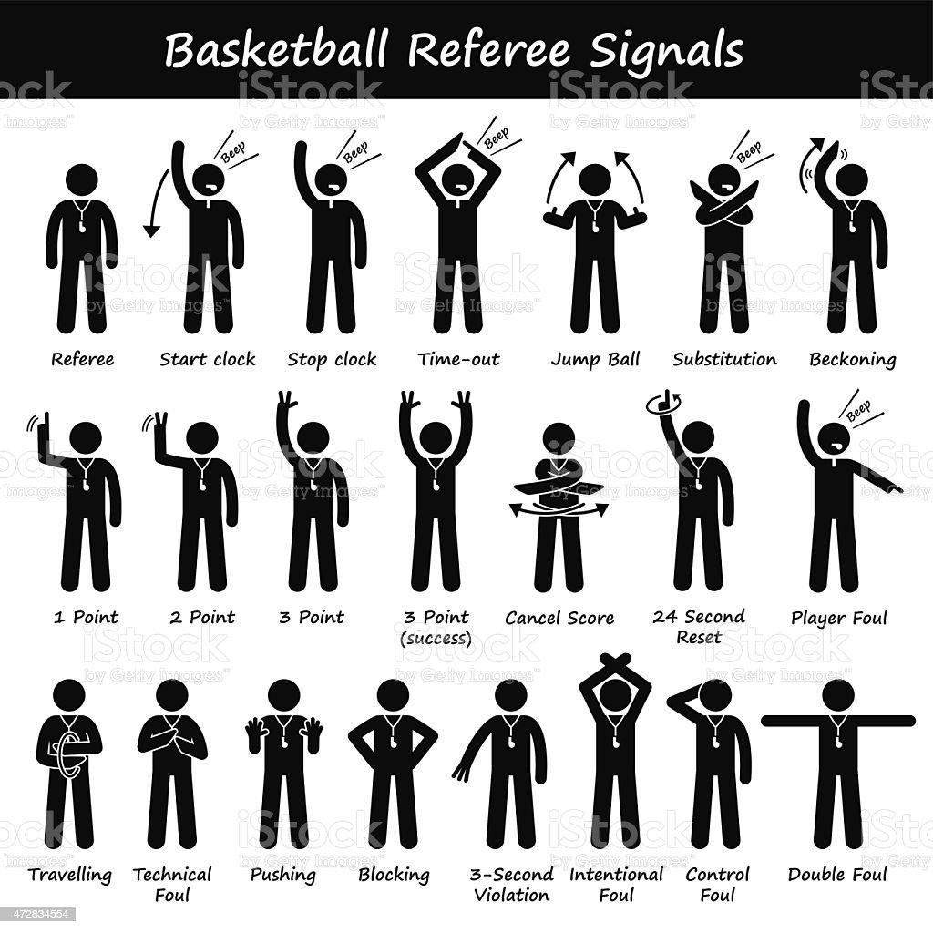 Basketball Referees Officials Hand Signals Illustrations vector art illustration