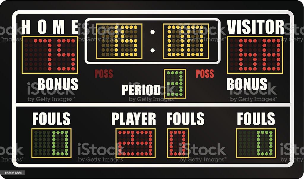 Basketball Scoreboard vector art illustration