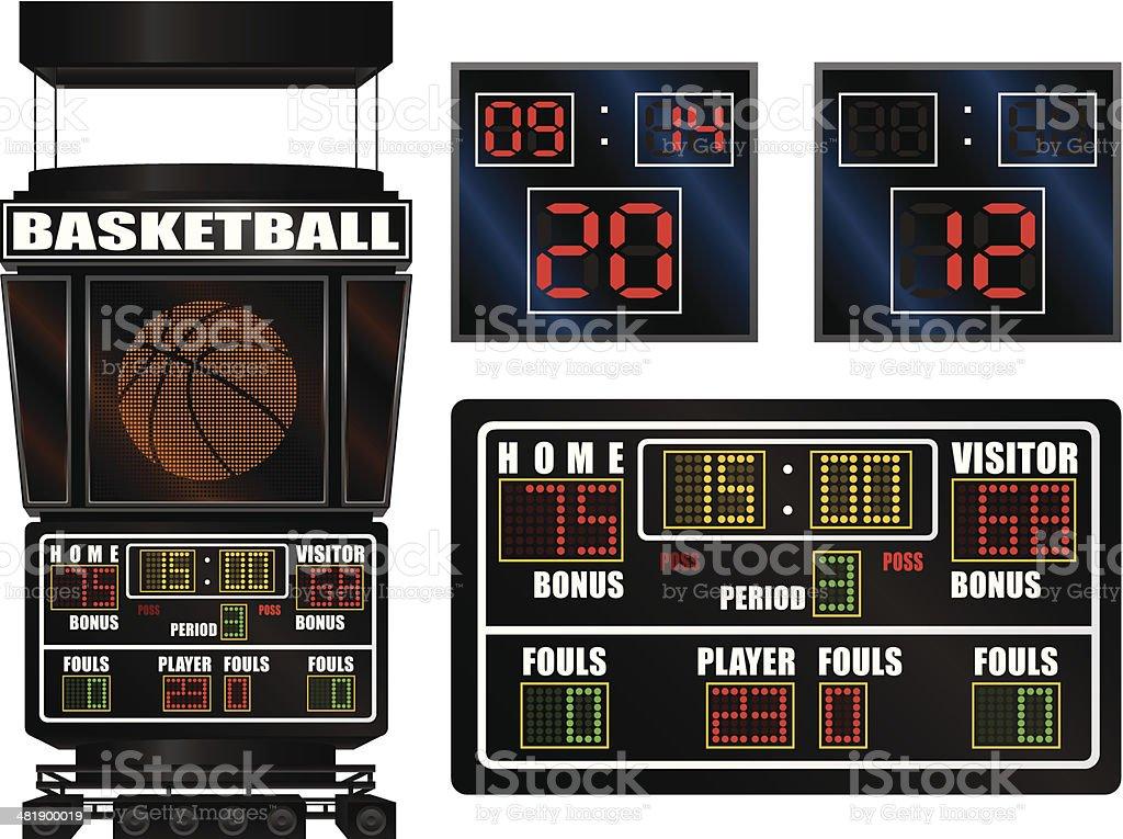 Basketball Scoreboards vector art illustration