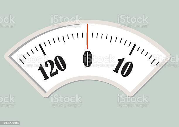 Bath scale vector id636458884?b=1&k=6&m=636458884&s=612x612&h=88lr0fjl2mu5lepvnlsxdbowdf6kb2hamxhxtj du9u=