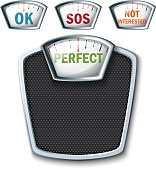 Bathroom scale with displays