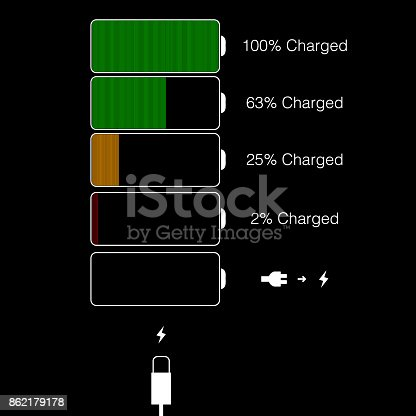 Battery icons set. empty, partly charged, half charged, fully charged