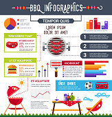 Bbq info poster, brochure with flat icons and inforgrapics