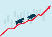Bear market and bull market in the stock market, appreciation and devaluation