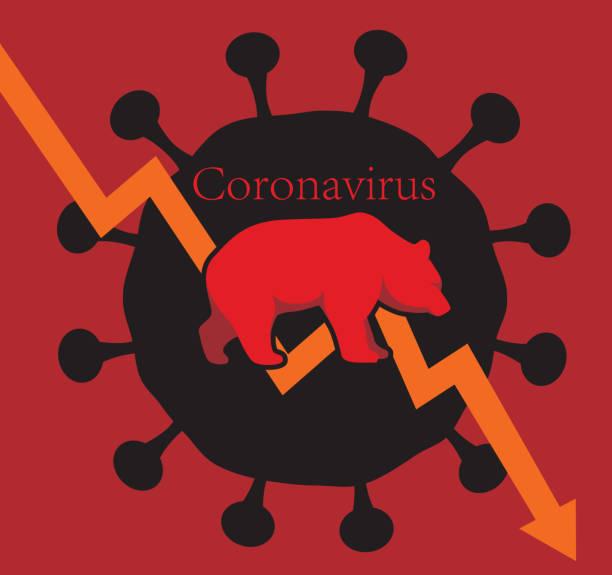 Bärenmarkt durch Coronavirus – Vektorgrafik