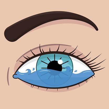 Beautiful female blue eye with waves in it.