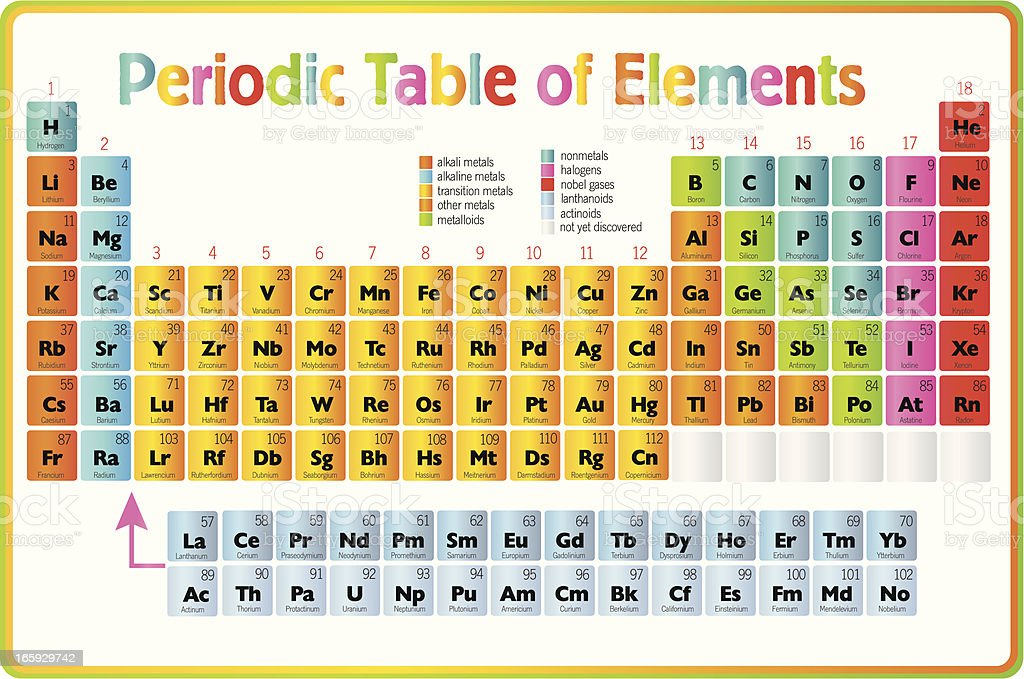 beautiful periodic table of elements stock vector art 165929742 - Periodic Table Of Elements Vector
