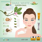 Beautiful women with cosmetic packaging with snail.vector