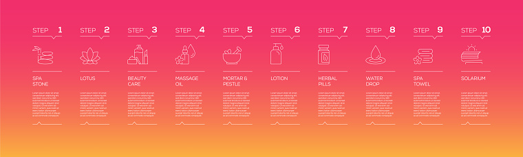 Beauty and SPA Related Infographic Design Template with Icons and 10 Options or Steps for Process diagram, Presentations, Workflow Layout, Banner, Flowchart, Infographic.