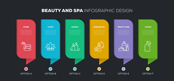 Beauty and SPA Related Infographic Design