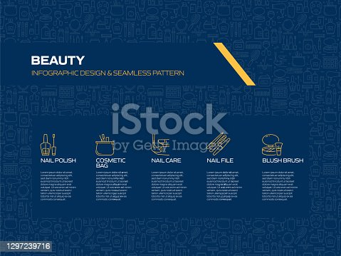 istock Beauty, Body Care and Cosmetics Related Process Infographic Template. Process Timeline Chart. Workflow Layout with Linear Icons 1297239716