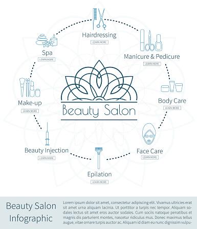 beauty salon infographic