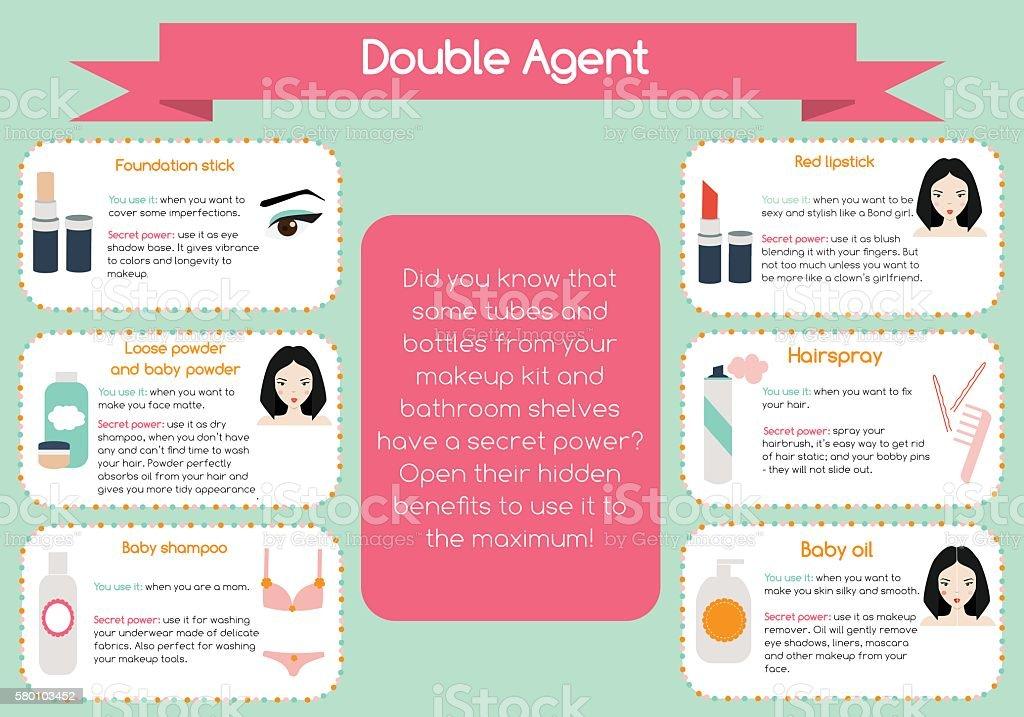 Beauty Tips Make Up Infographic Stock Vektor Art Und Mehr Bilder Von Computergrafiken Istock