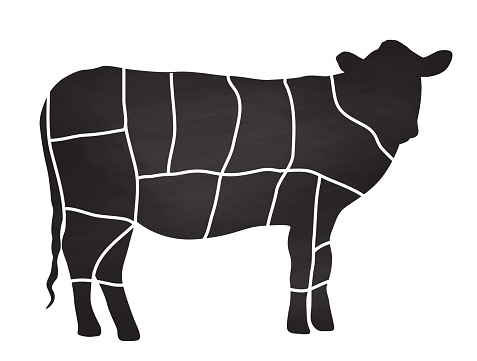 Beef Butcher Cuts
