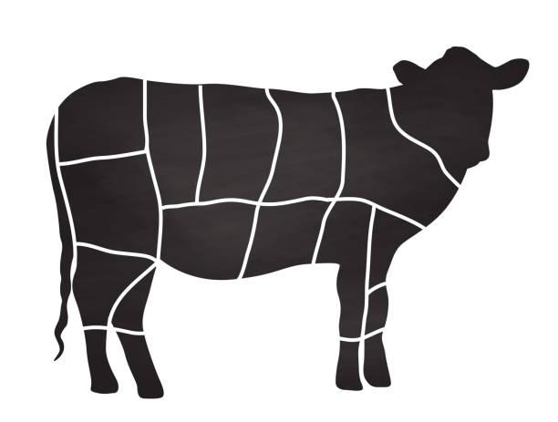쇠고기 정육점 인하 - 소고기 stock illustrations