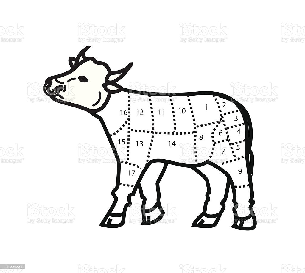 Beef Cuts Chart  cow  isolated on white background  vector royalty-free beef cuts chart cow isolated on white background vector stock vector art & more images of aberdeen angus cattle