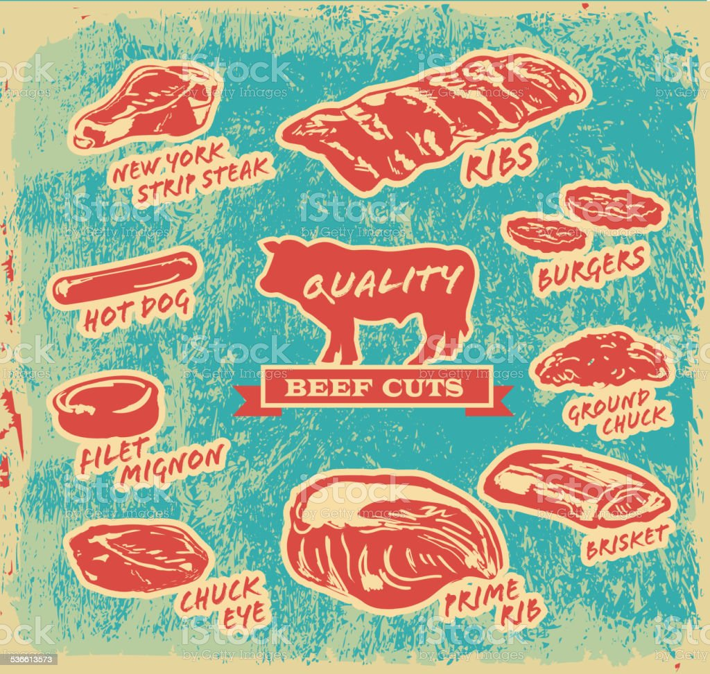 Beef cuts with text on retro background vector art illustration