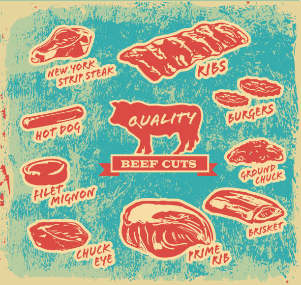 ilustrações de stock, clip art, desenhos animados e ícones de cortes de carne de bovino com texto em fundo retro - beef angus