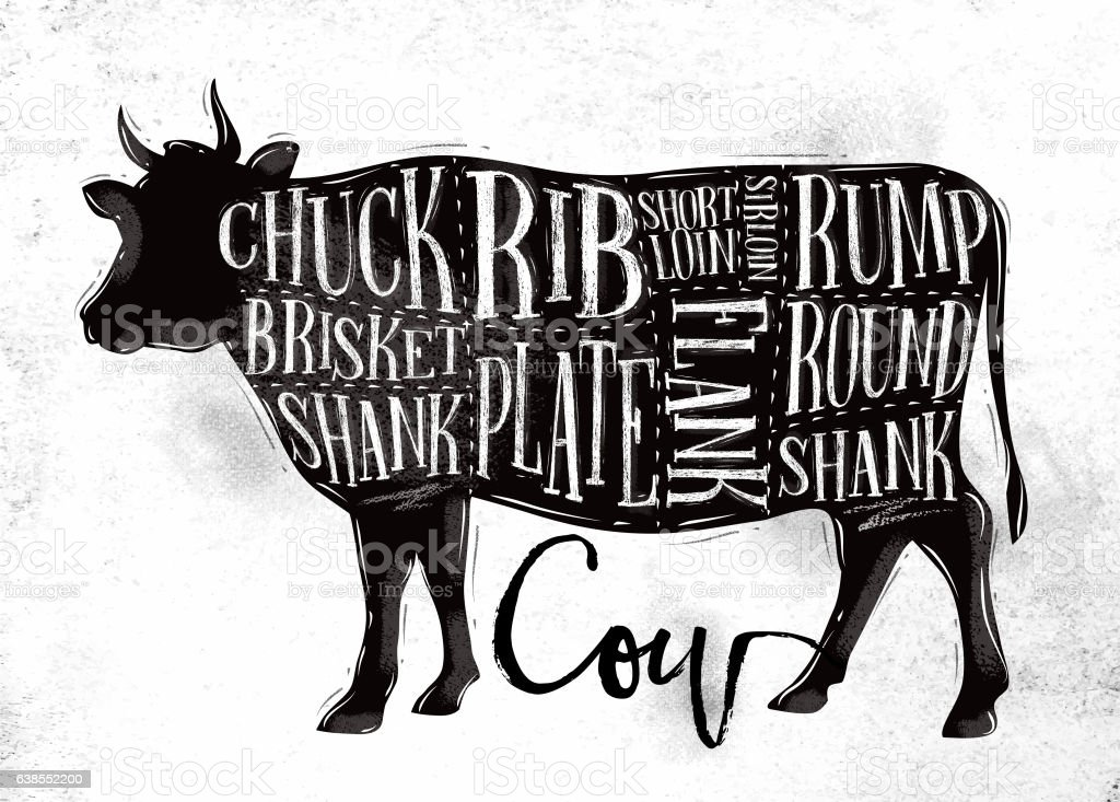 Beef cutting scheme vector art illustration