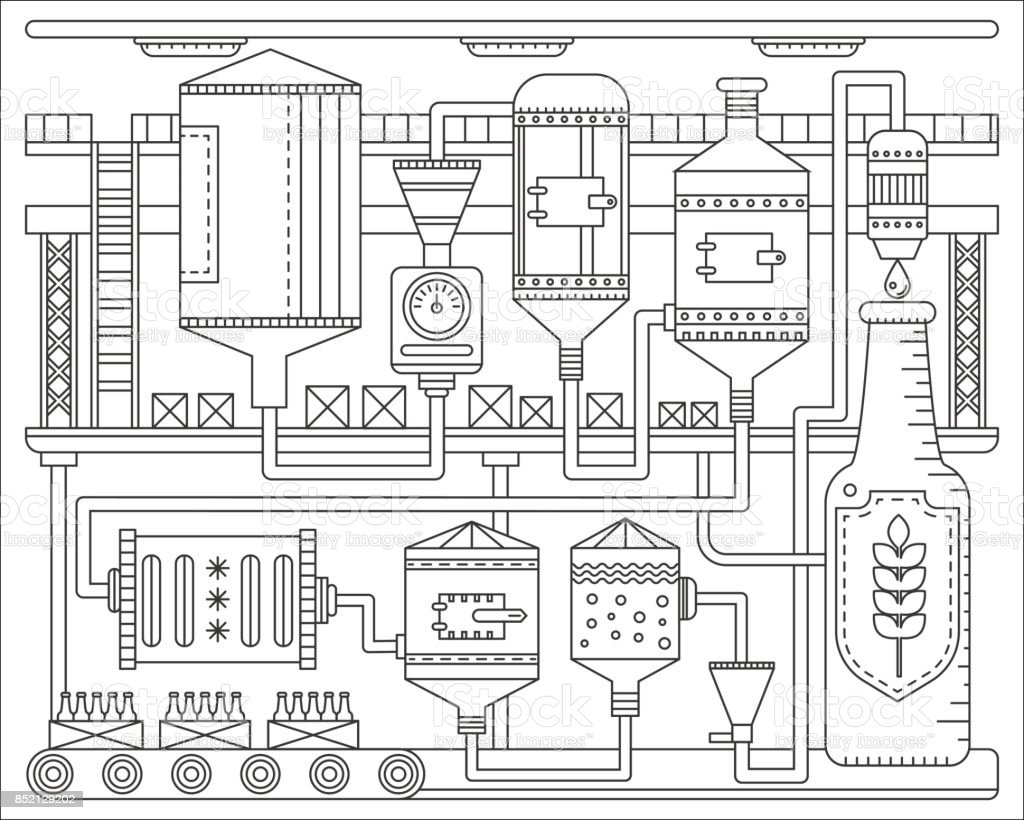 Processo de produção da fábrica de cerveja. Fundo da linha fábrica cerveja. Ilustração em vetor traçado linear estilo de estrutura de tópicos. - ilustração de arte em vetor