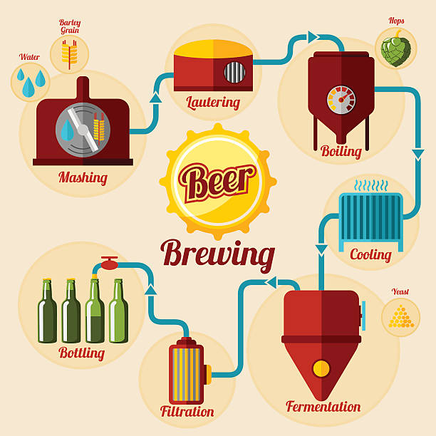 royalty free fermenting clip art vector images illustrations istock