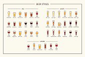 Beer styles guide, colored icons. Horizontal orientation. Vector