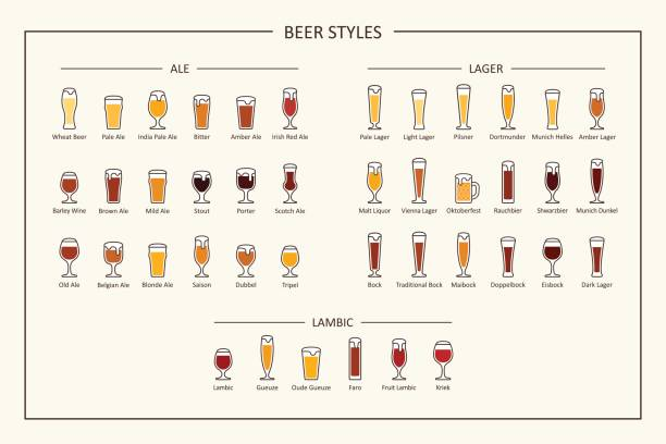 Beer styles guide, colored icons. Horizontal orientation. Vector Beer styles guide, colored icons. Horizontal orientation. Vector illustration beer glass stock illustrations