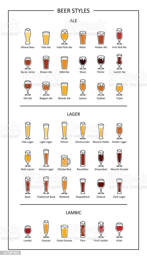 Beer styles guide, colored icons on white background. Vertical orientation. Vector vector art illustration