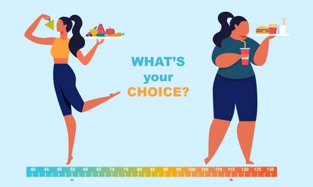 bildbanksillustrationer, clip art samt tecknat material och ikoner med innan after girl body, fett och slim ung kvinna - slank