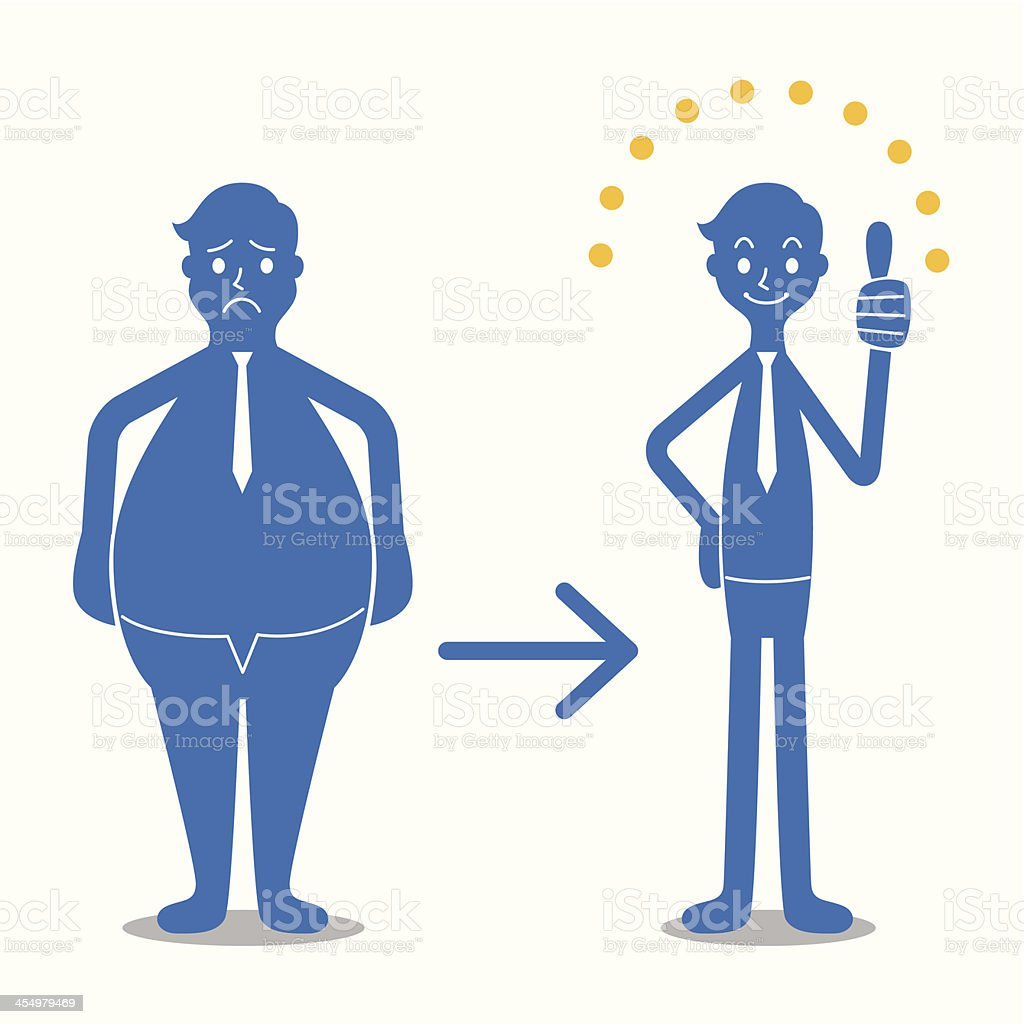Before and after diet royalty-free stock vector art