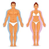 Man an woman before and after losing weight