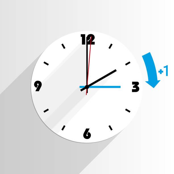 beginning of daylight saving time wall clock illustrating beginning of daylight saving time DST in fall concept vector illustration daylight savings stock illustrations