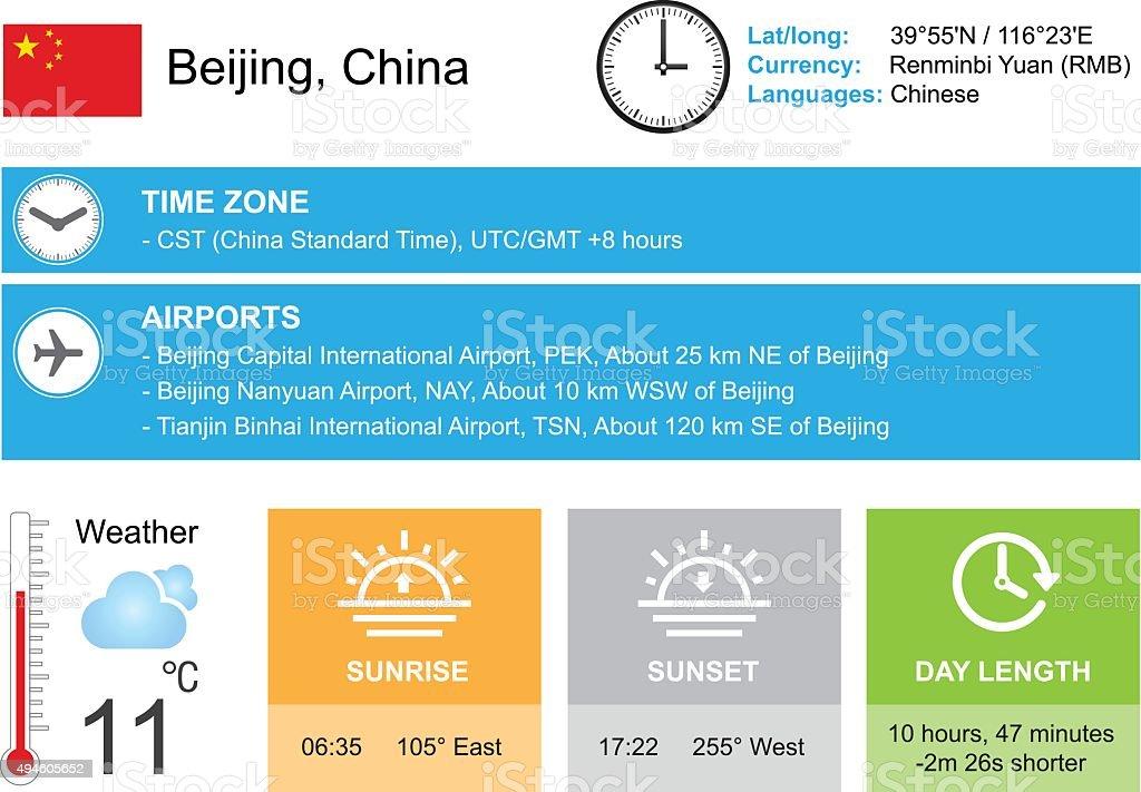 dating steder i Beijing evolusjon hastighet dating