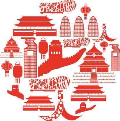 Beijing Icon Set