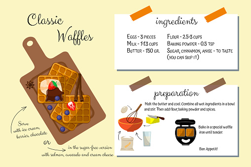 Belgian waffles with berries, ice cream, chocolate. Recipe, ingredients. Home cookbook. Step by step cooking