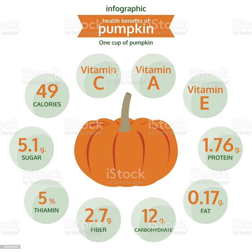 benefit health of pumpkin, info graphic food vector vector art illustration