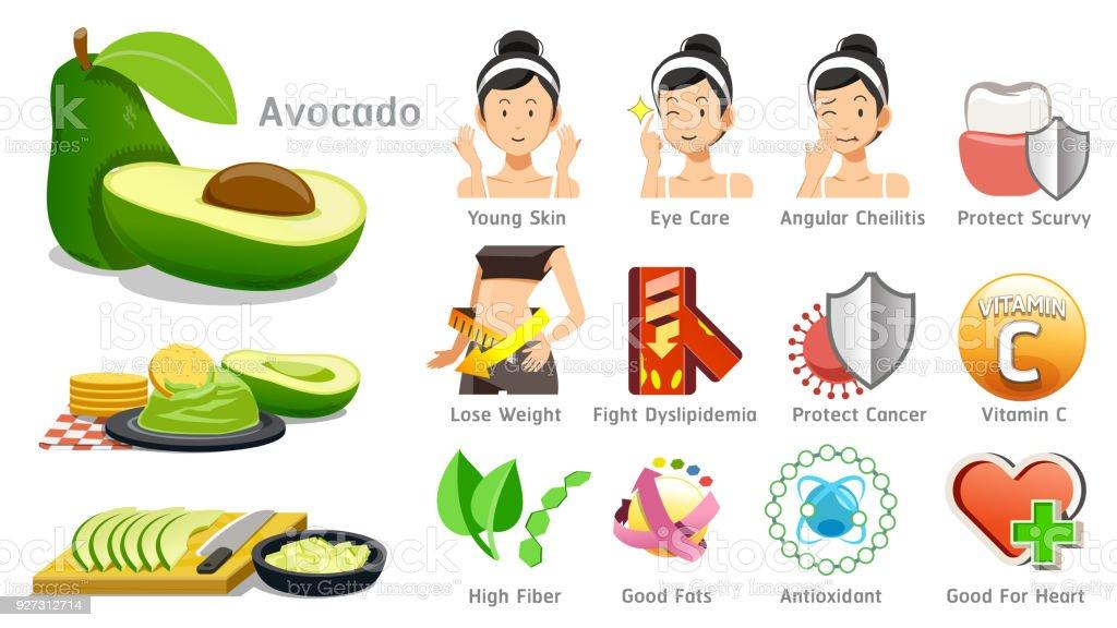 perder peso comendo fruta