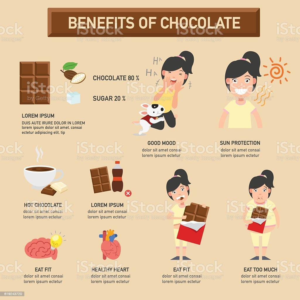 Health Benefit Of Chocolate Cake