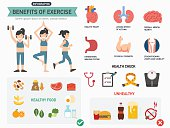 Benefits of exercise infographics