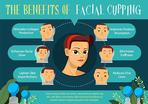 Benefits of Facial Cupping Beauty Therapy for Women