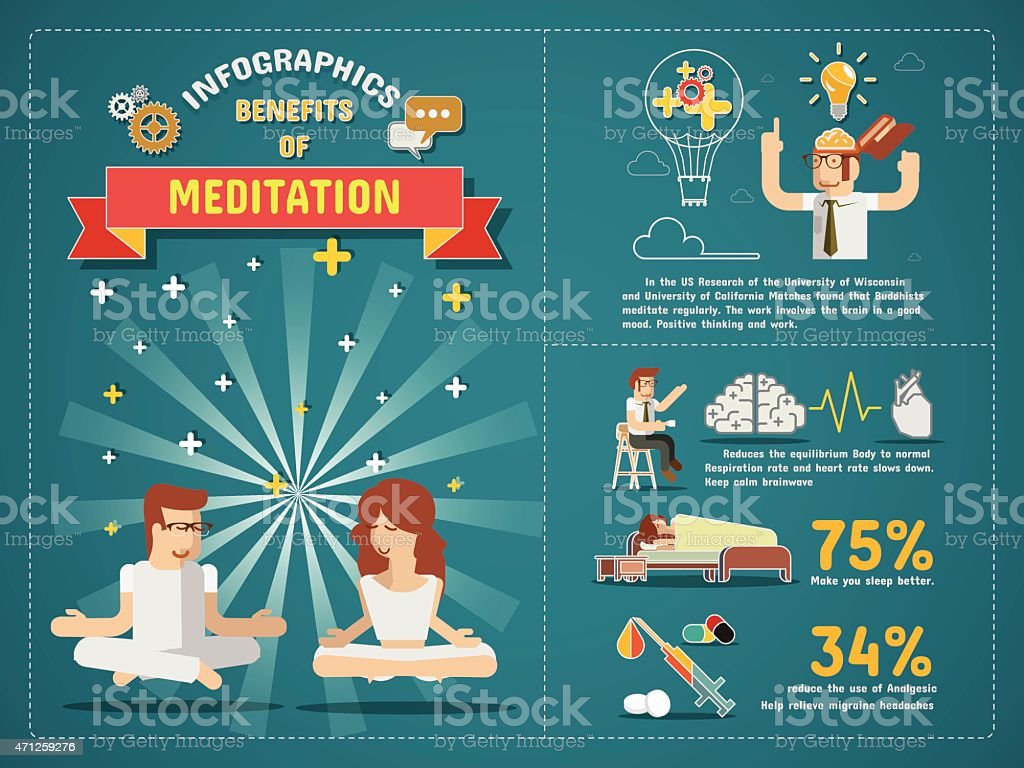 Benefits of Meditation Infographics. vector art illustration