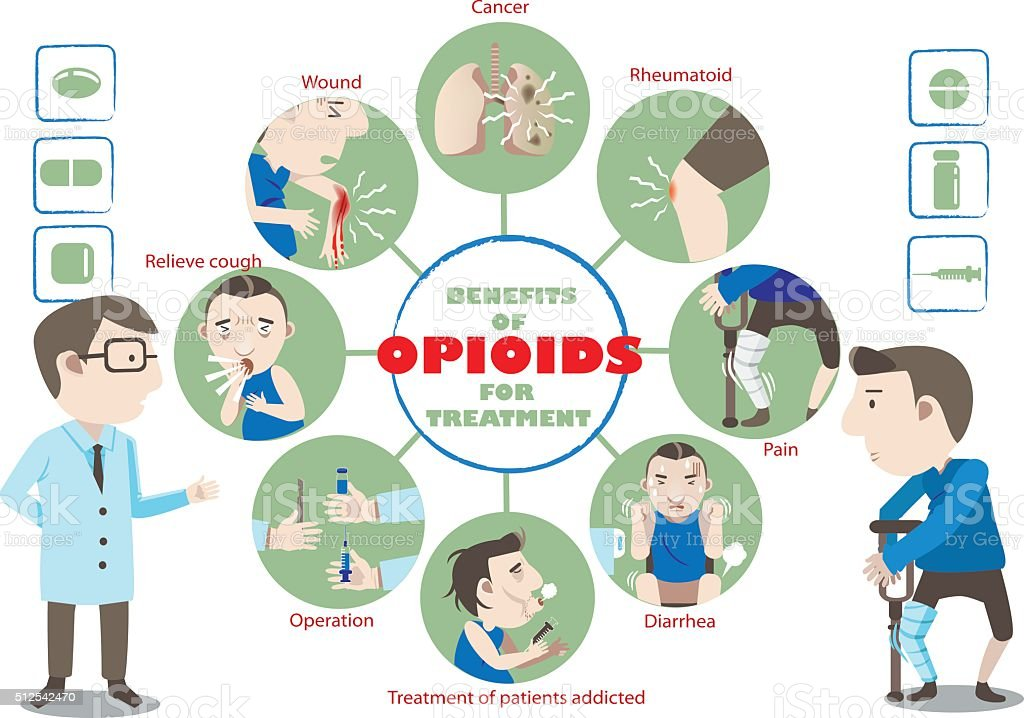 Benefits of Opioid vector art illustration